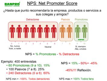 NPV Banpro 3