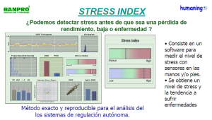 STRESS INDEX