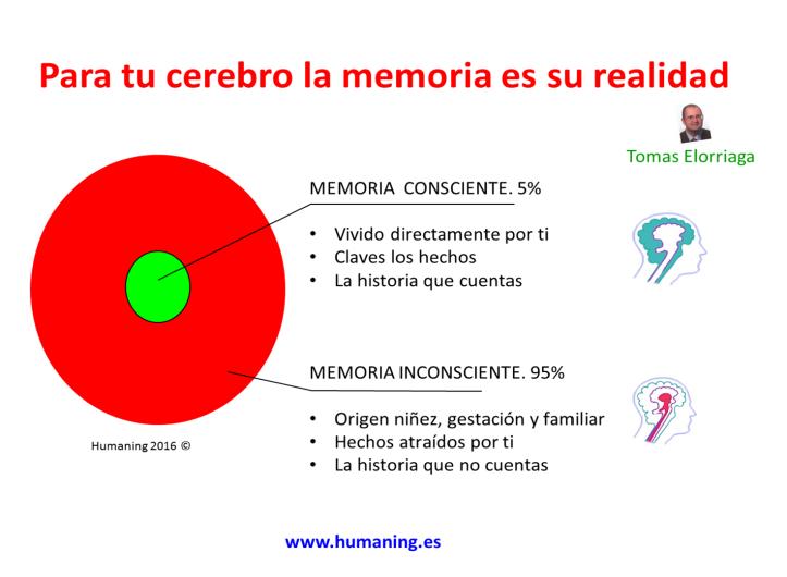 para tu cerebro la memoria es su realidad
