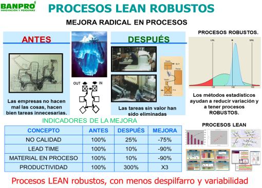 procesos-lean-y-robustos