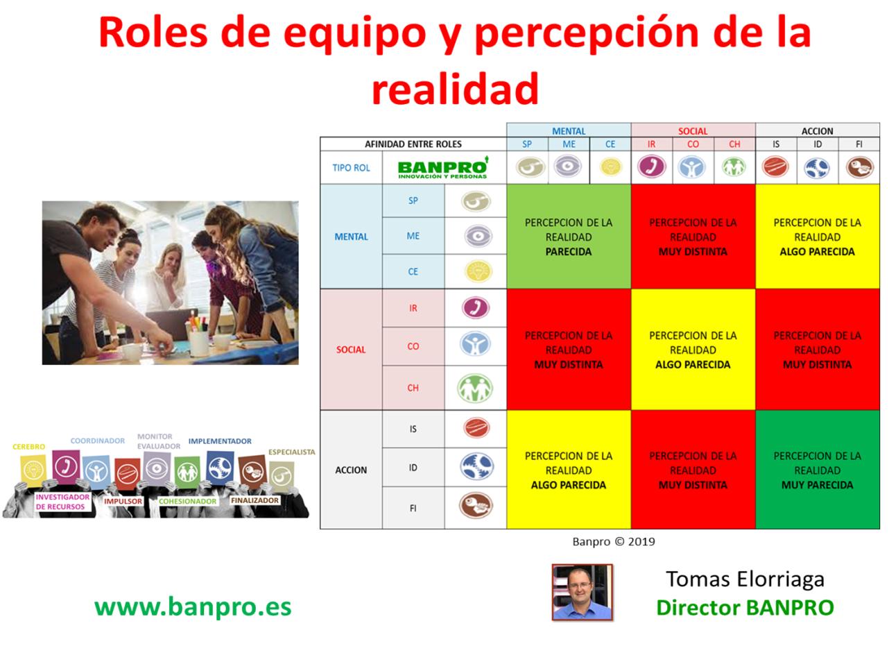 roles de equipo y percepcion.png